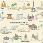 Chinesische Mauer und Co.