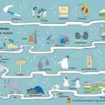 E- Eis und Schnee
