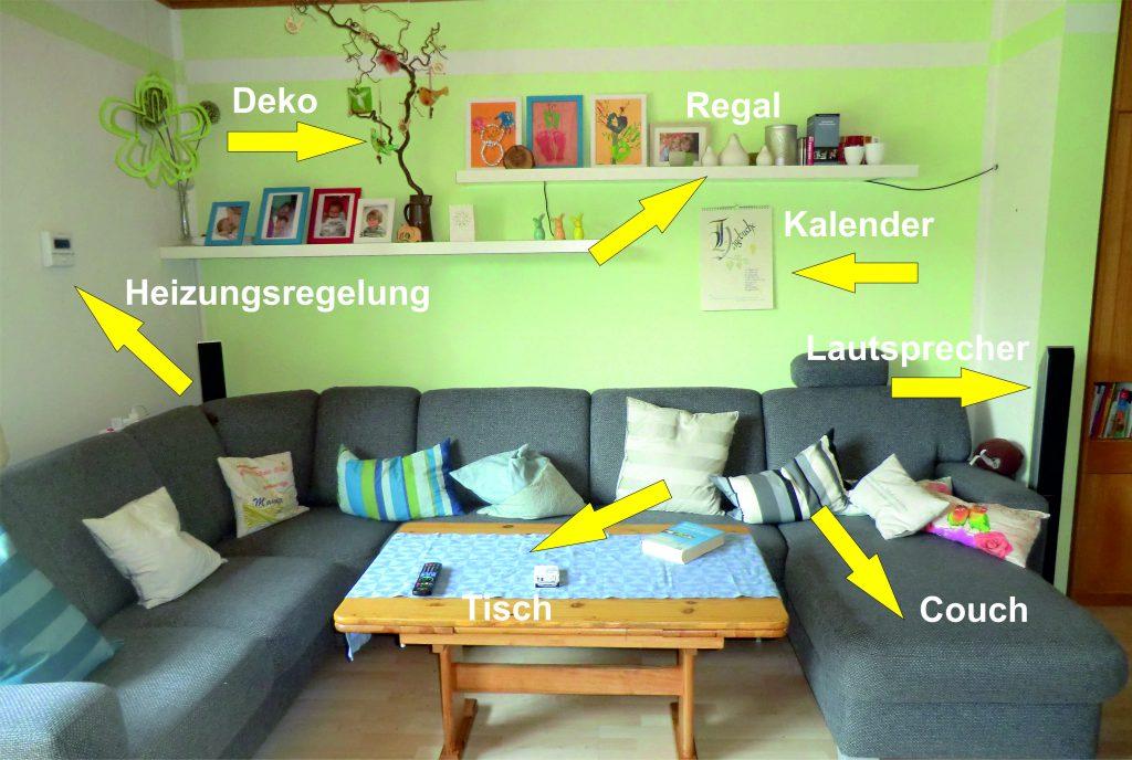 Wohnungsliste als Hakenliste: Typoisch für eine Loci- Methode