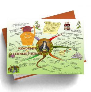 Mindmap zu Hildegard von Bingen
